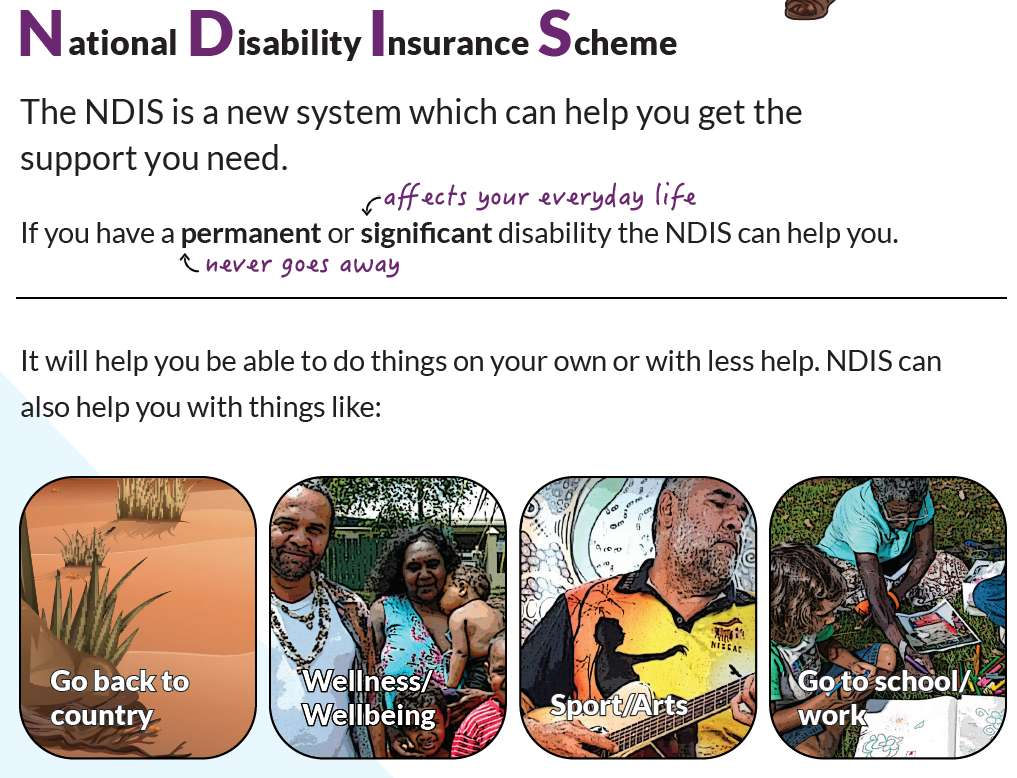 NDIS Assistance Types